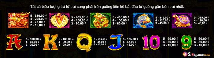 biểu tượng nổ hũ slot game 5 lions gold